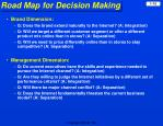 road map for decision making