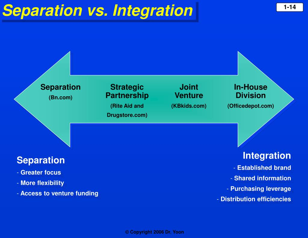 Separation vs. Integration