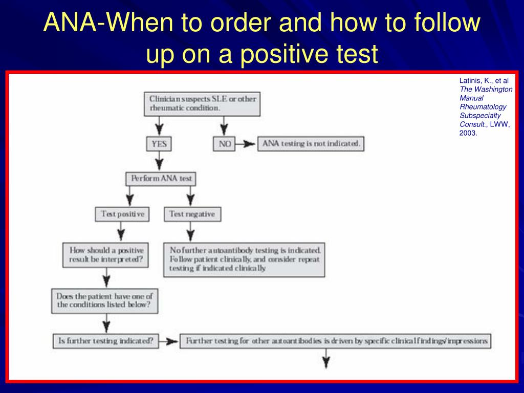 ANA-When to order and how to follow up on a positive test