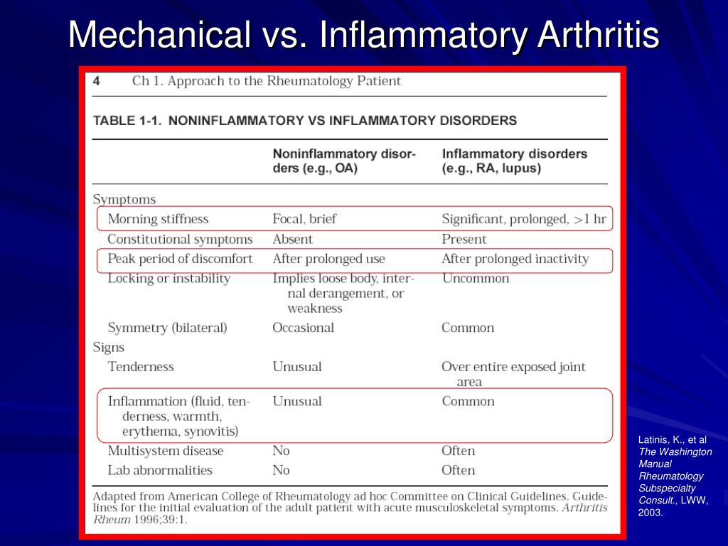 Mechanical vs. Inflammatory Arthritis