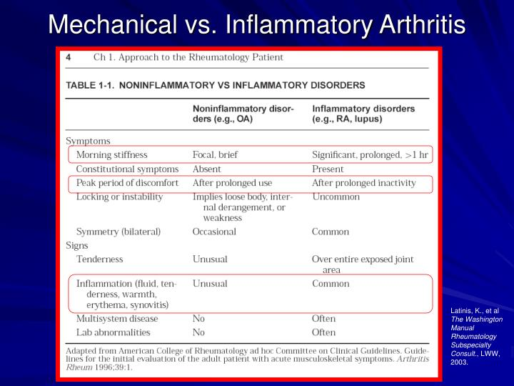 Mechanical vs inflammatory arthritis l.jpg