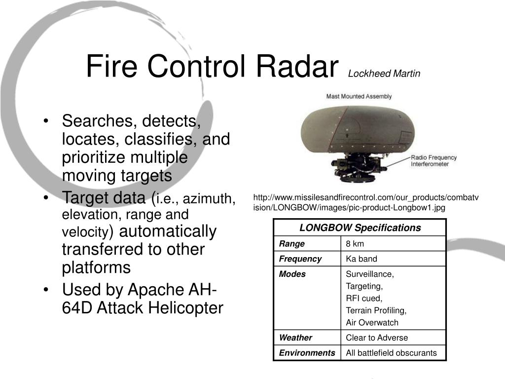 Fire Control Radar