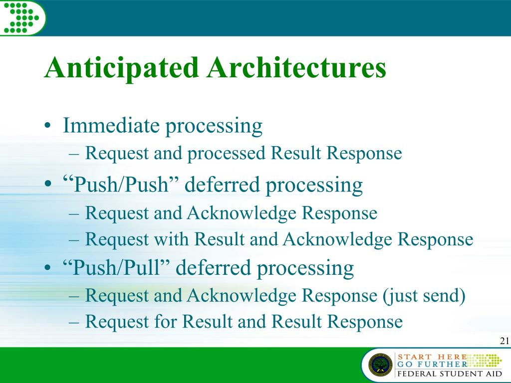 Anticipated Architectures