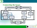 connecting the layers47