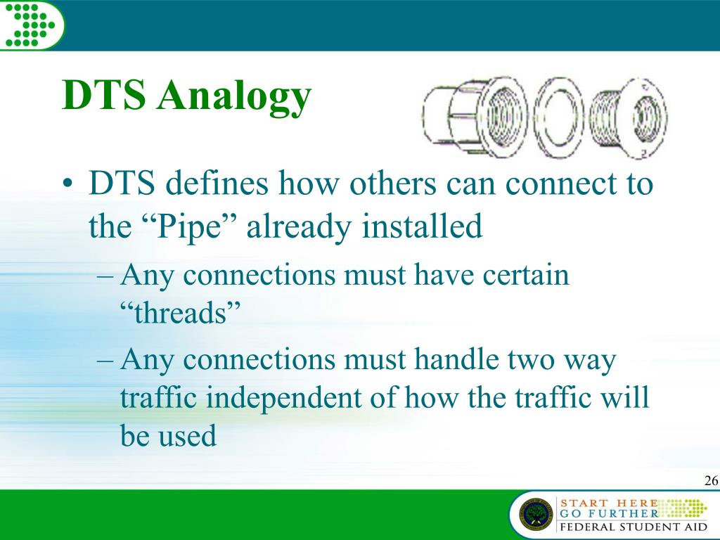 DTS Analogy