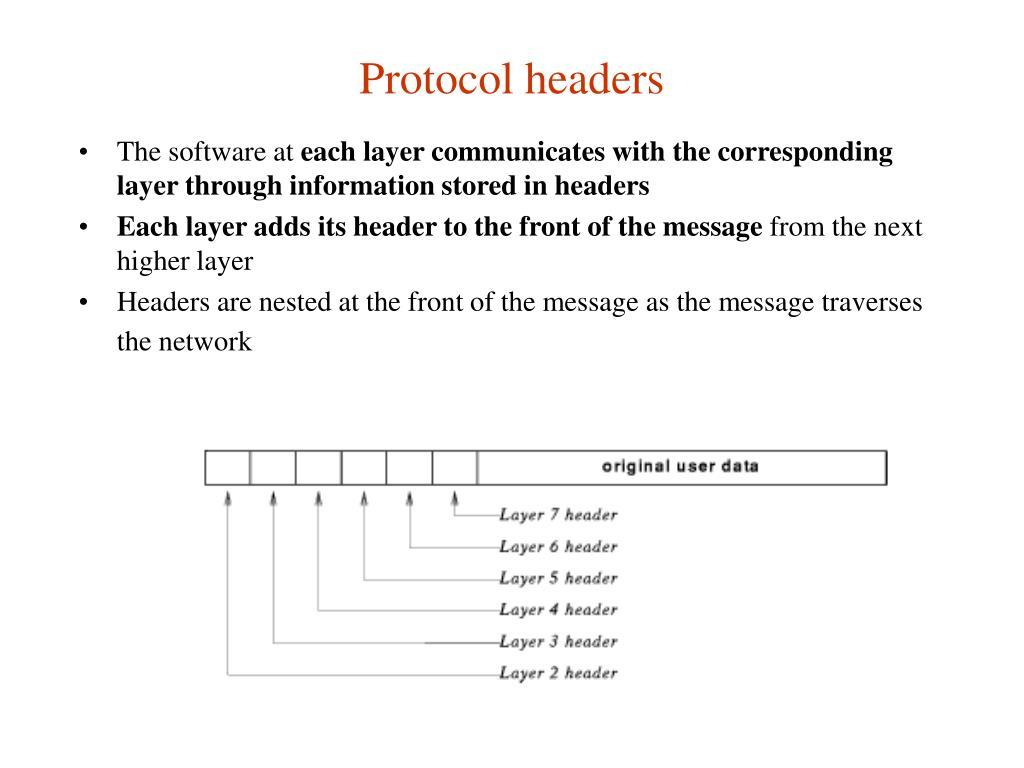 Protocol headers