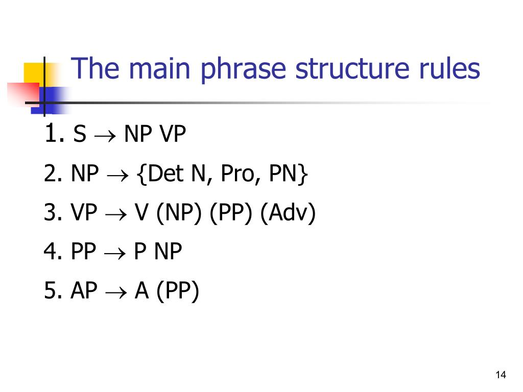 The main phrase structure rules