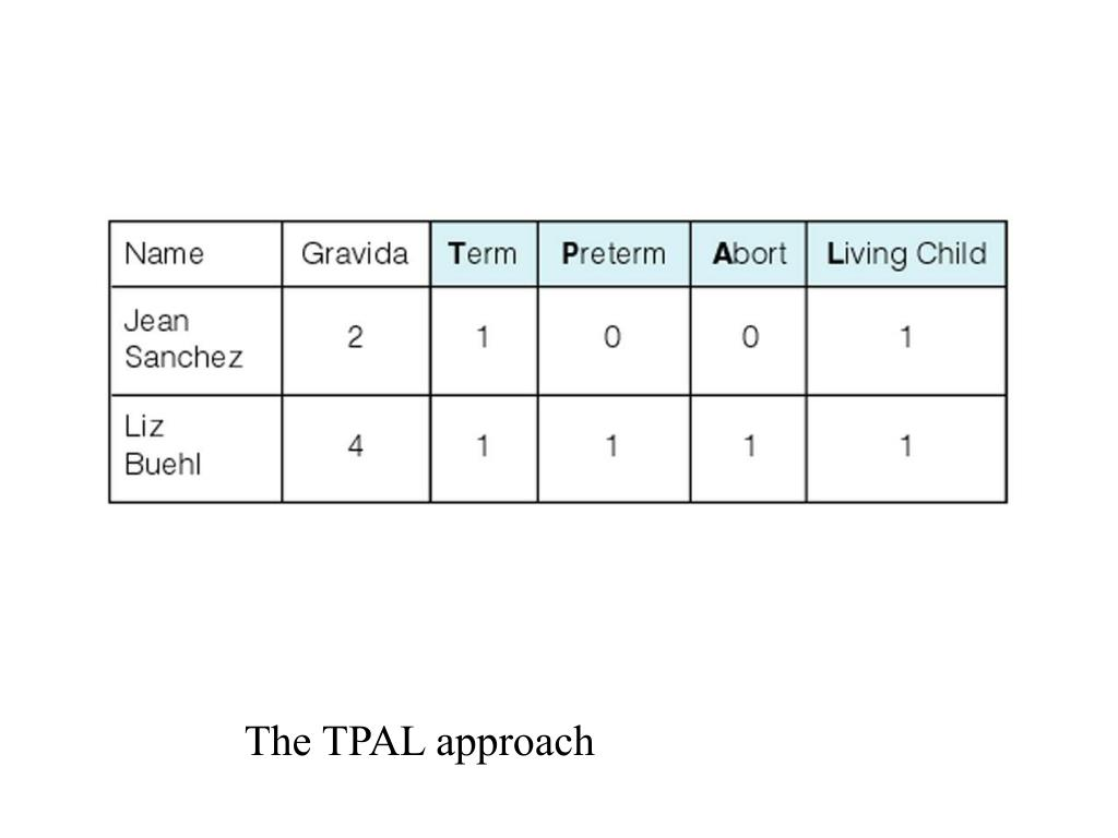 The TPAL approach