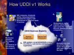how uddi v1 works
