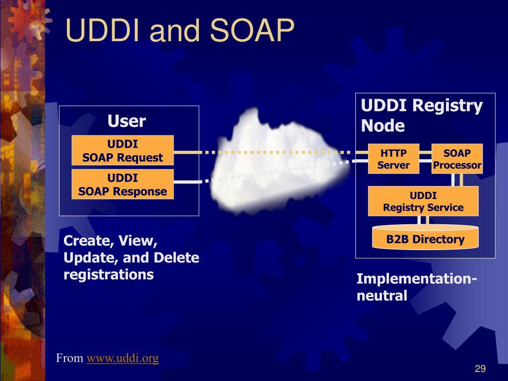UDDI and SOAP
