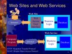 web sites and web services