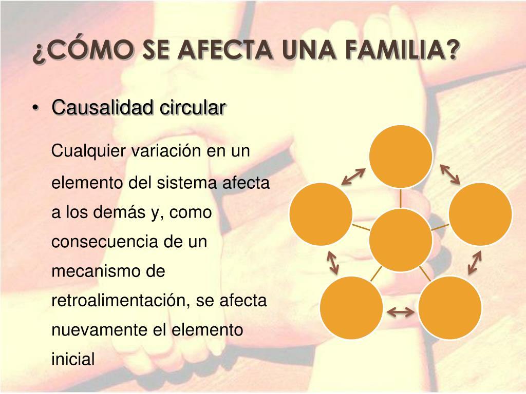 ¿CÓMO SE AFECTA UNA FAMILIA?