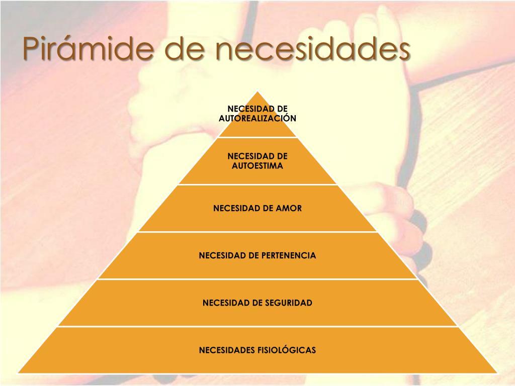 Pirámide de necesidades
