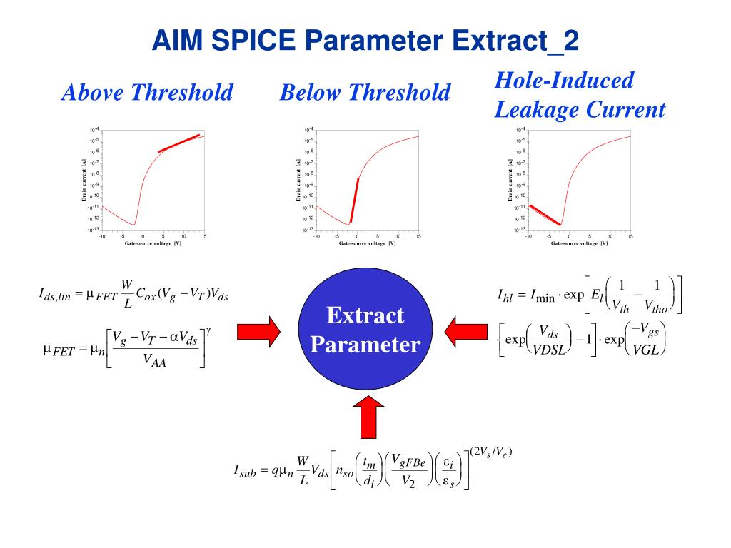 AIM SPICE Parameter Extract_2