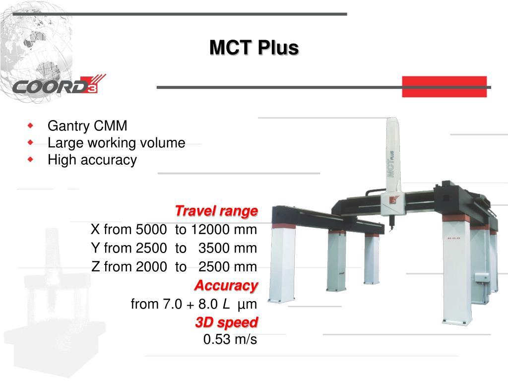 MCT Plus