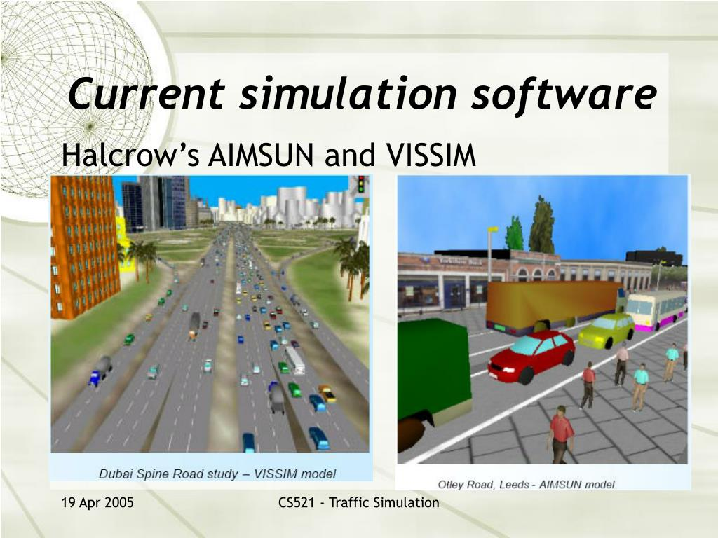 Current simulation software