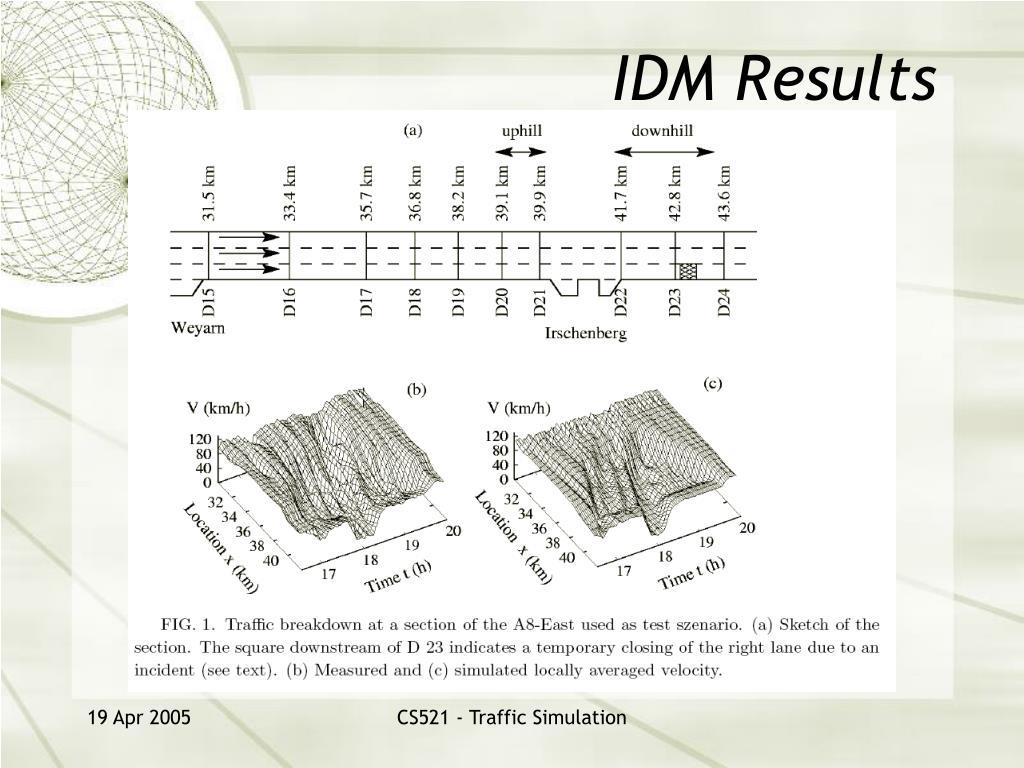 IDM Results