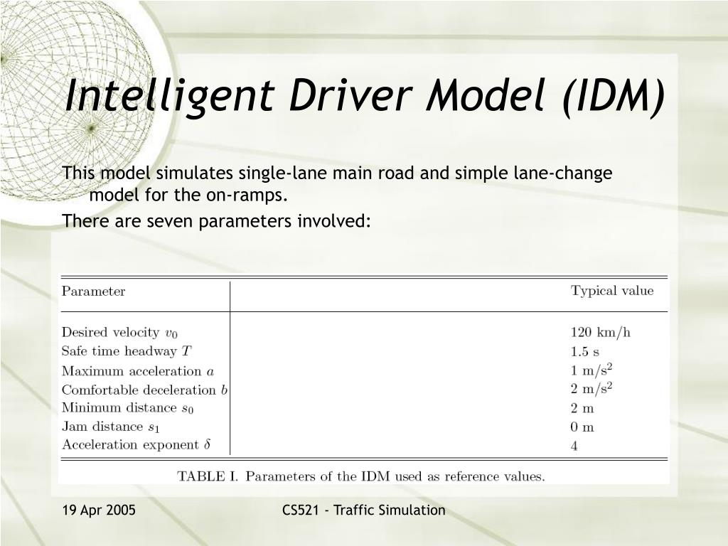 Intelligent Driver Model (IDM)