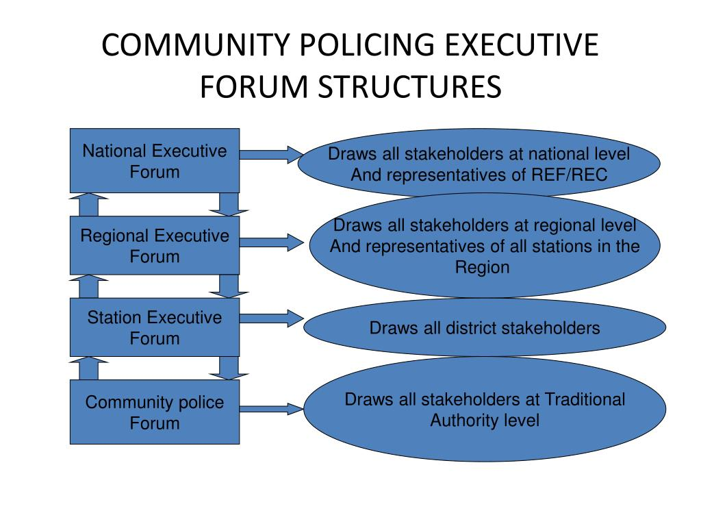 community policing The edmonton police service works closely with the community to solve and prevent crime our officers work with community members to promote safety and .