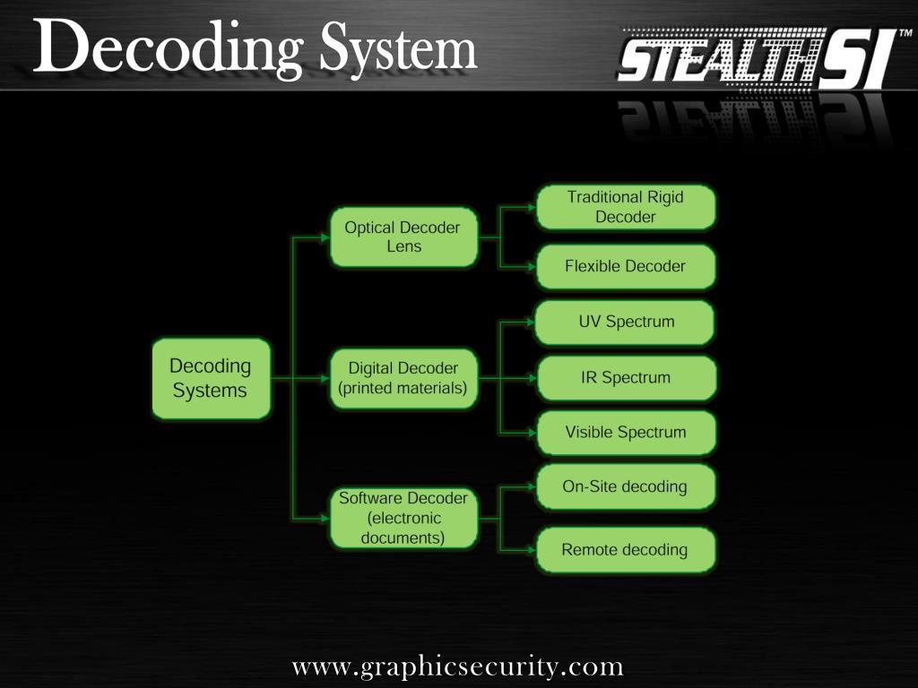 Decoding System