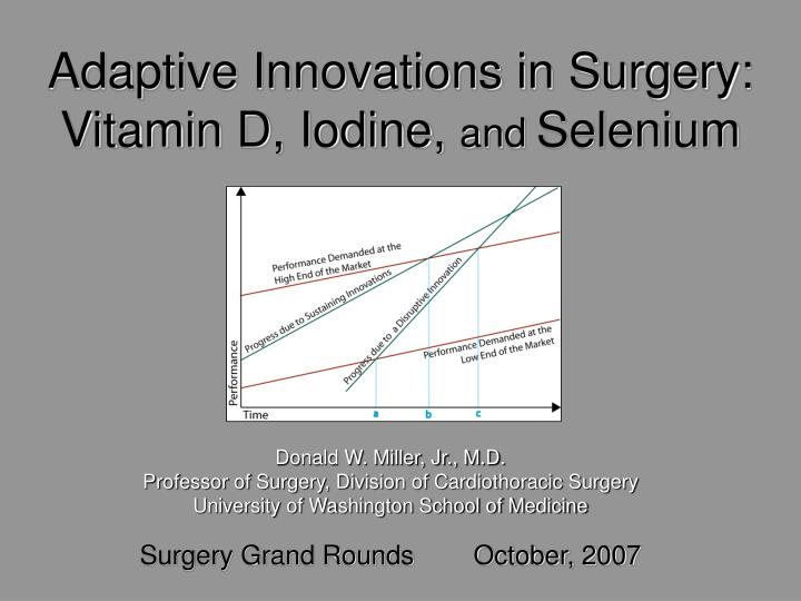 Adaptive innovations in surgery vitamin d iodine and selenium