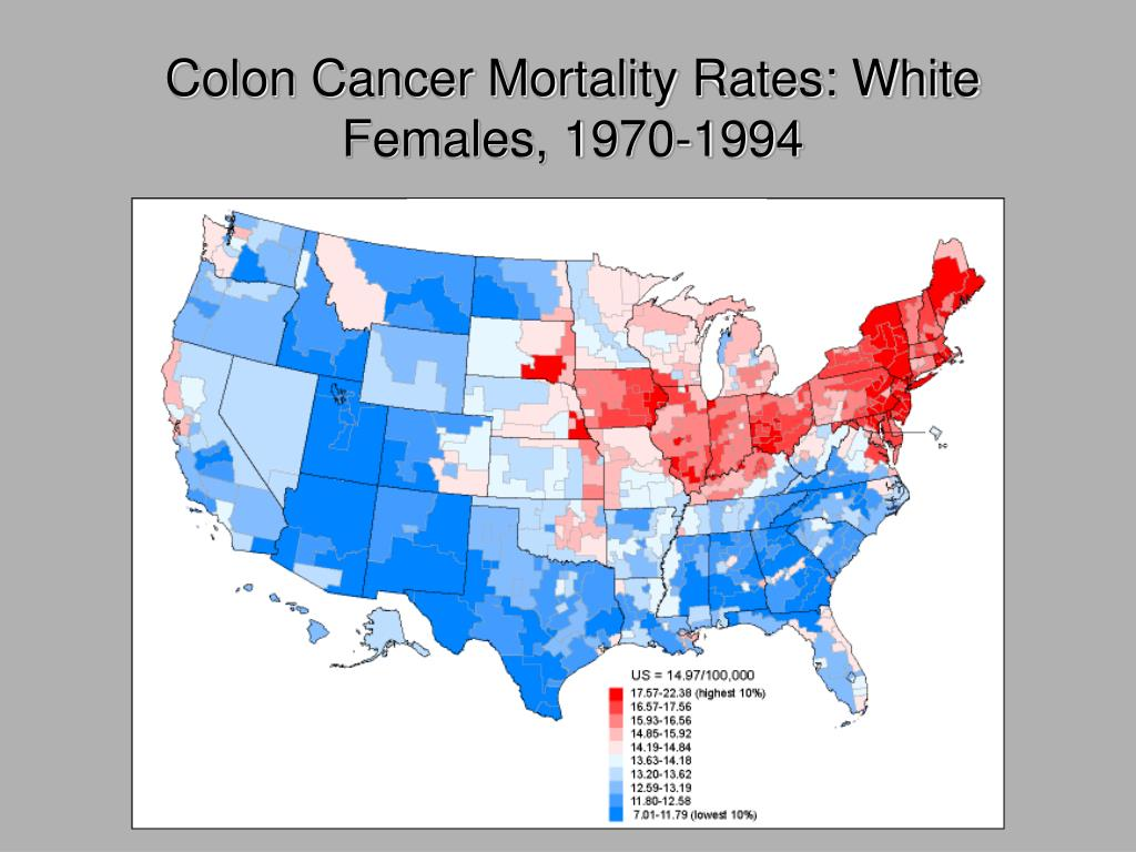 Colon Cancer Mortality Rates: White Females, 1970-1994