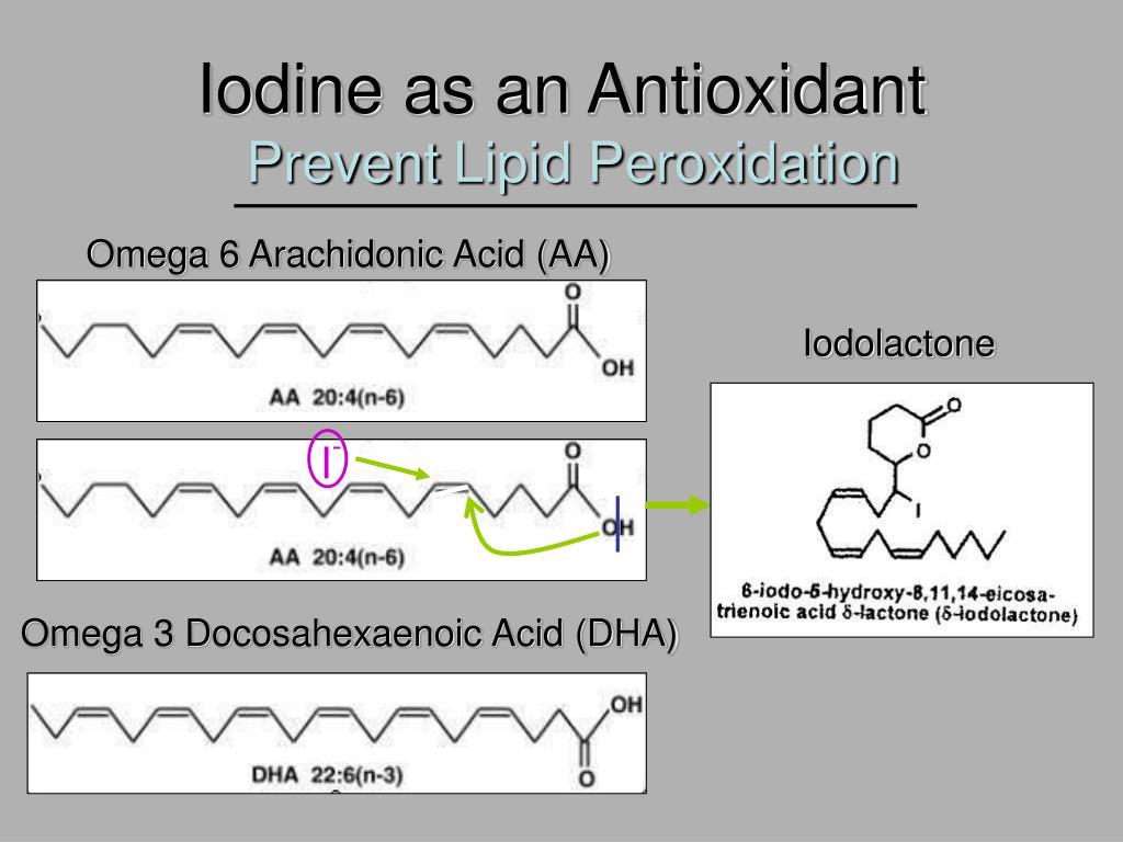 Iodine as an Antioxidant