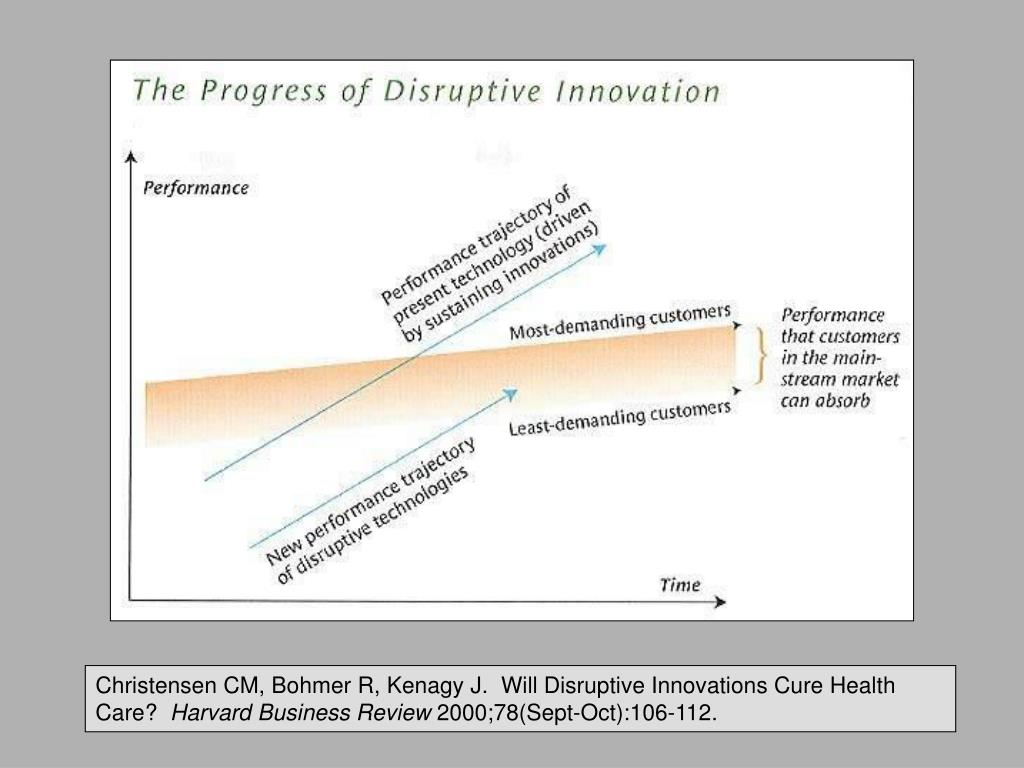 Christensen CM, Bohmer R, Kenagy J.  Will Disruptive Innovations Cure Health Care?
