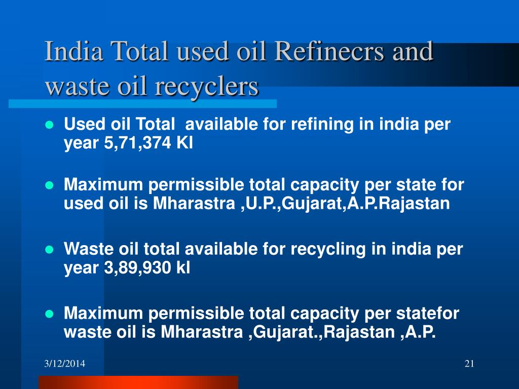 India Total used oil Refinecrs and waste oil recyclers