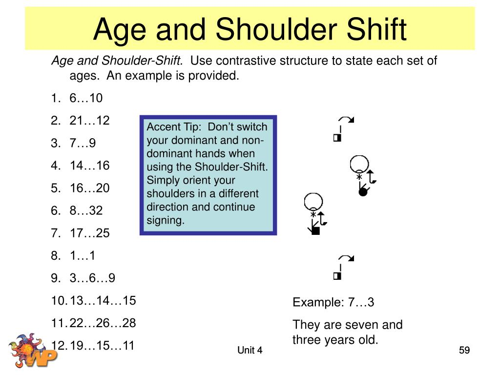 Age and Shoulder Shift