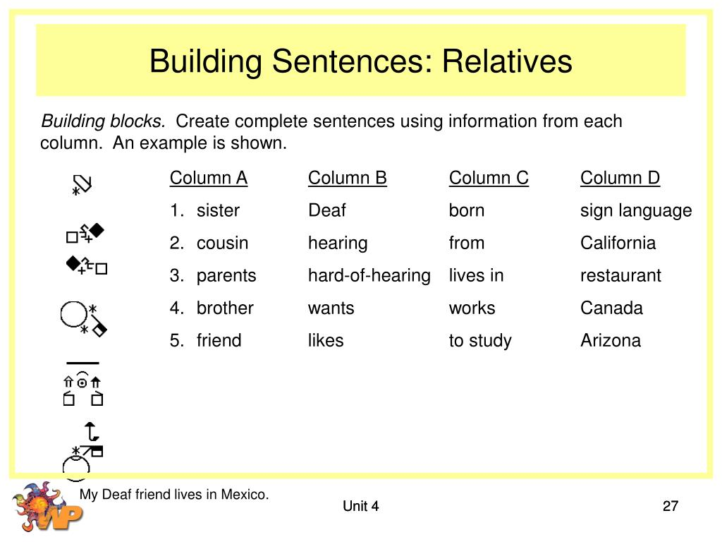 Building Sentences: Relatives