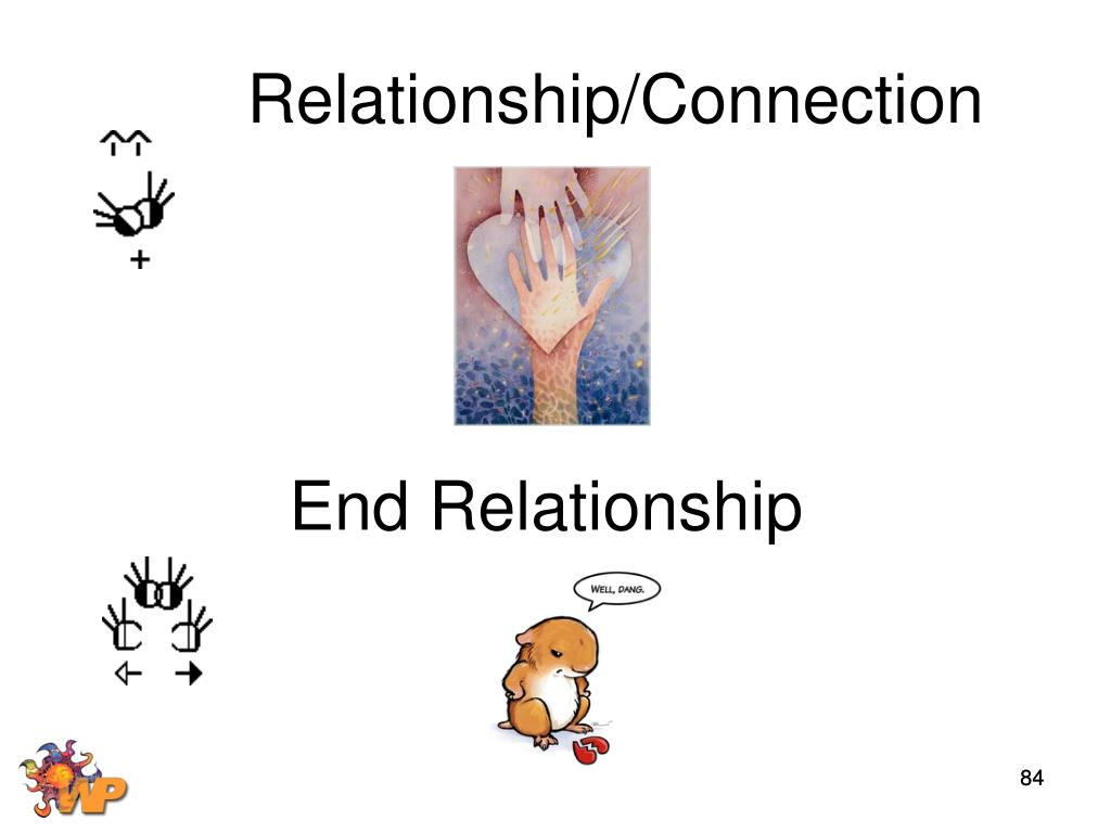Relationship/Connection