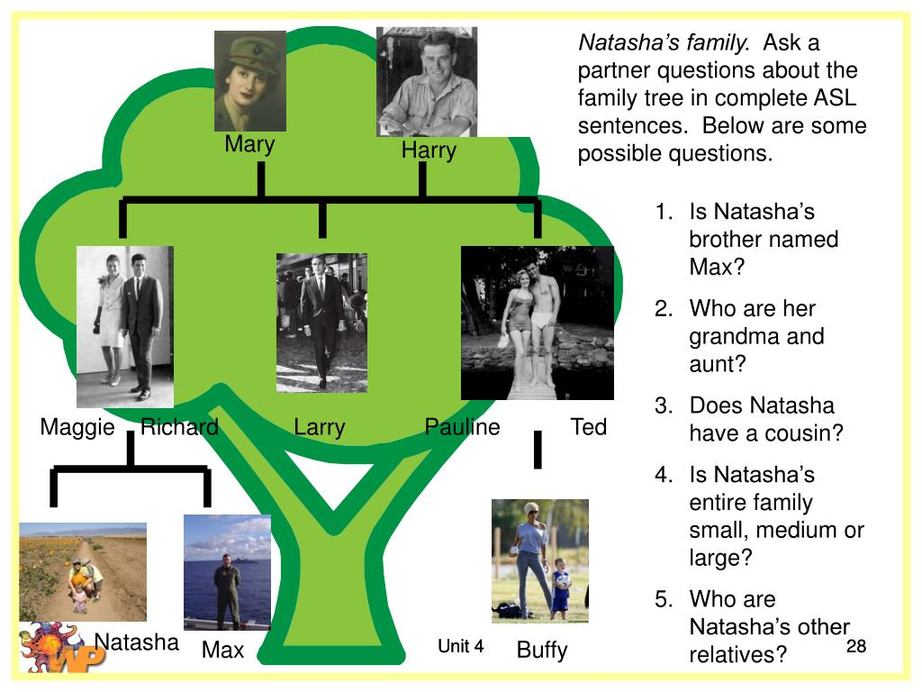 Natasha's family.