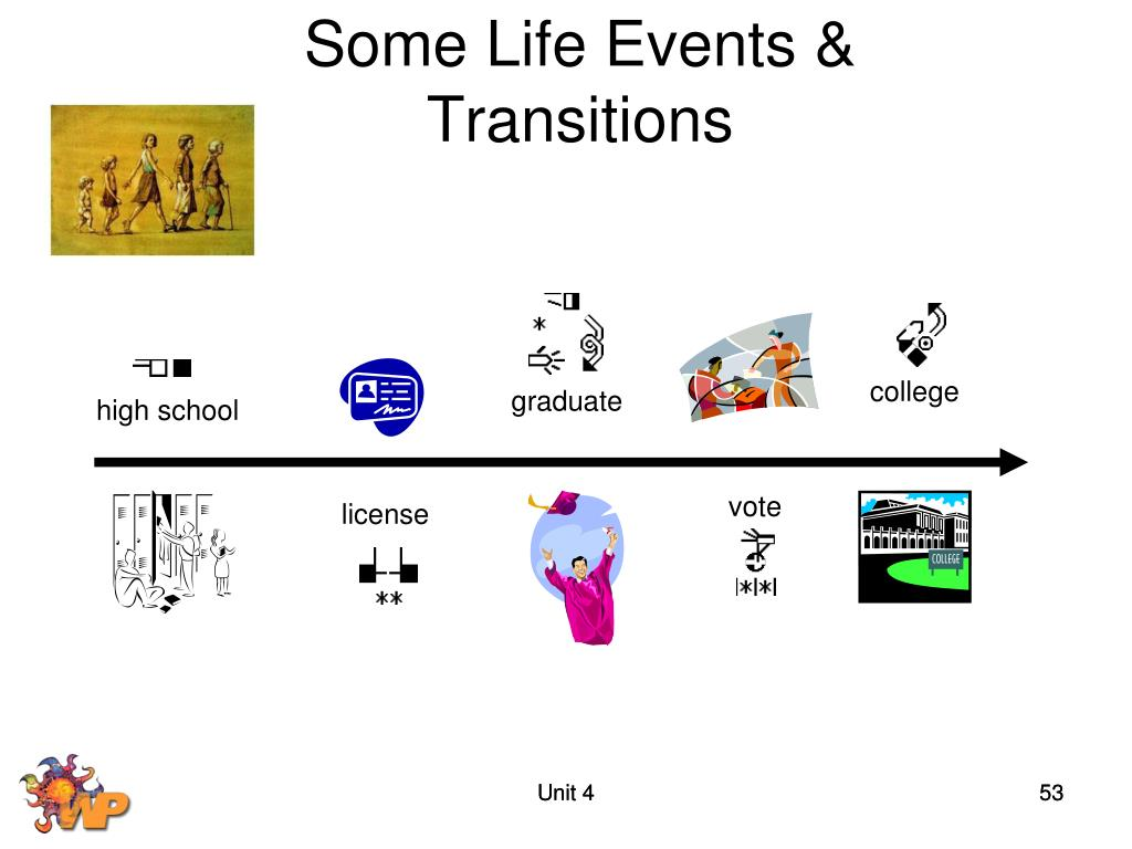 Some Life Events & Transitions