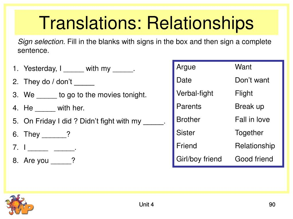 Translations: Relationships