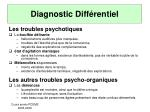 diagnostic diff rentiel