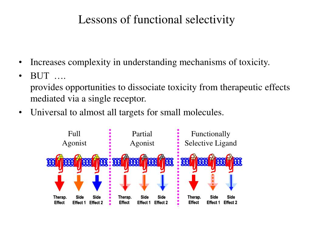 Lessons of functional selectivity