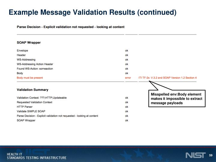 Example Message Validation Results (continued)