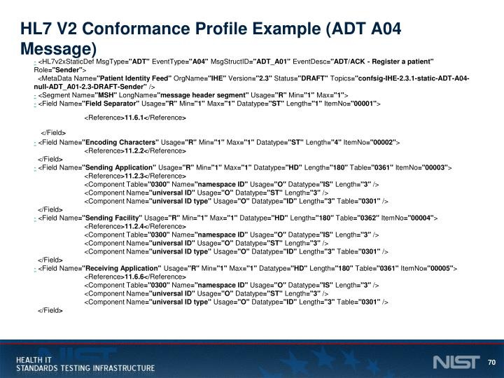HL7 V2 Conformance Profile Example (ADT A04 Message)
