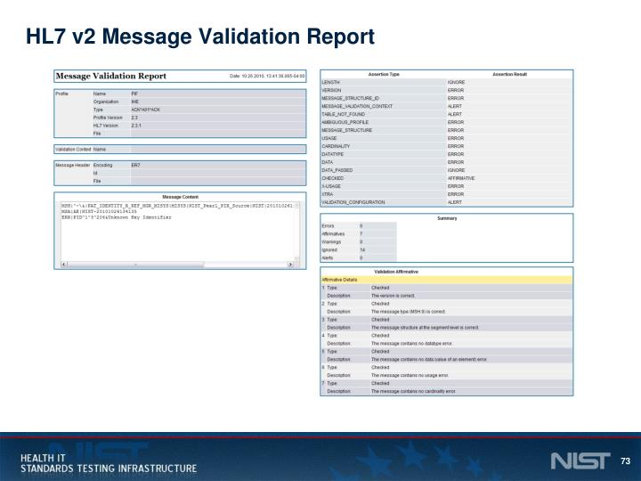 HL7 v2 Message Validation Report