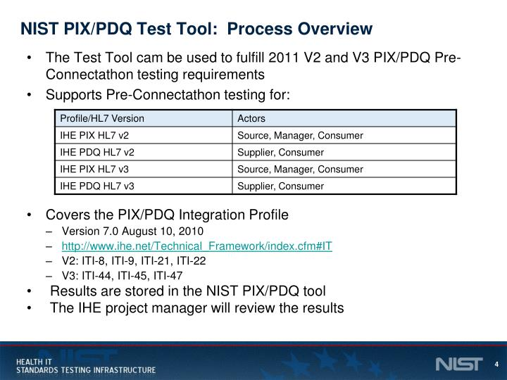 NIST PIX/PDQ Test Tool:  Process Overview