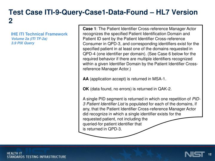 Test Case ITI-9-Query-Case1-Data-Found – HL7 Version 2