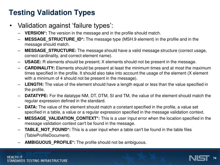 Testing Validation Types