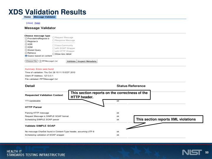 XDS Validation Results