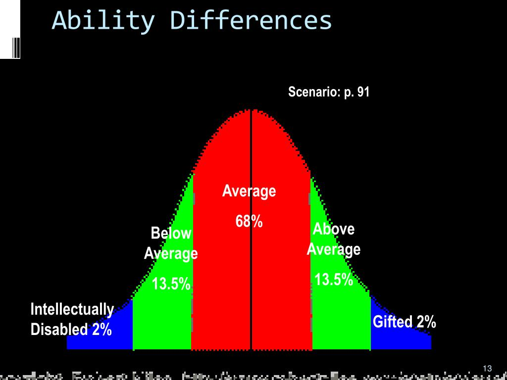 Ability Differences