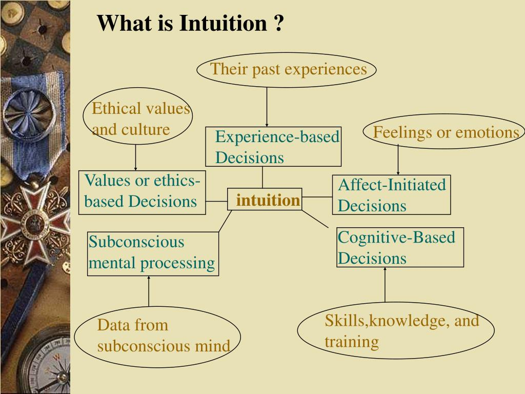 What is Intuition ?