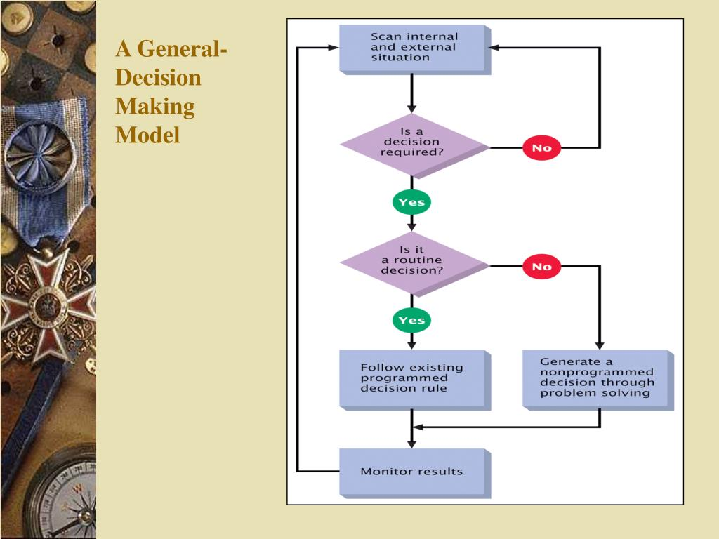 A General-Decision Making Model