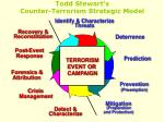 todd stewart s counter terrorism strategic model8