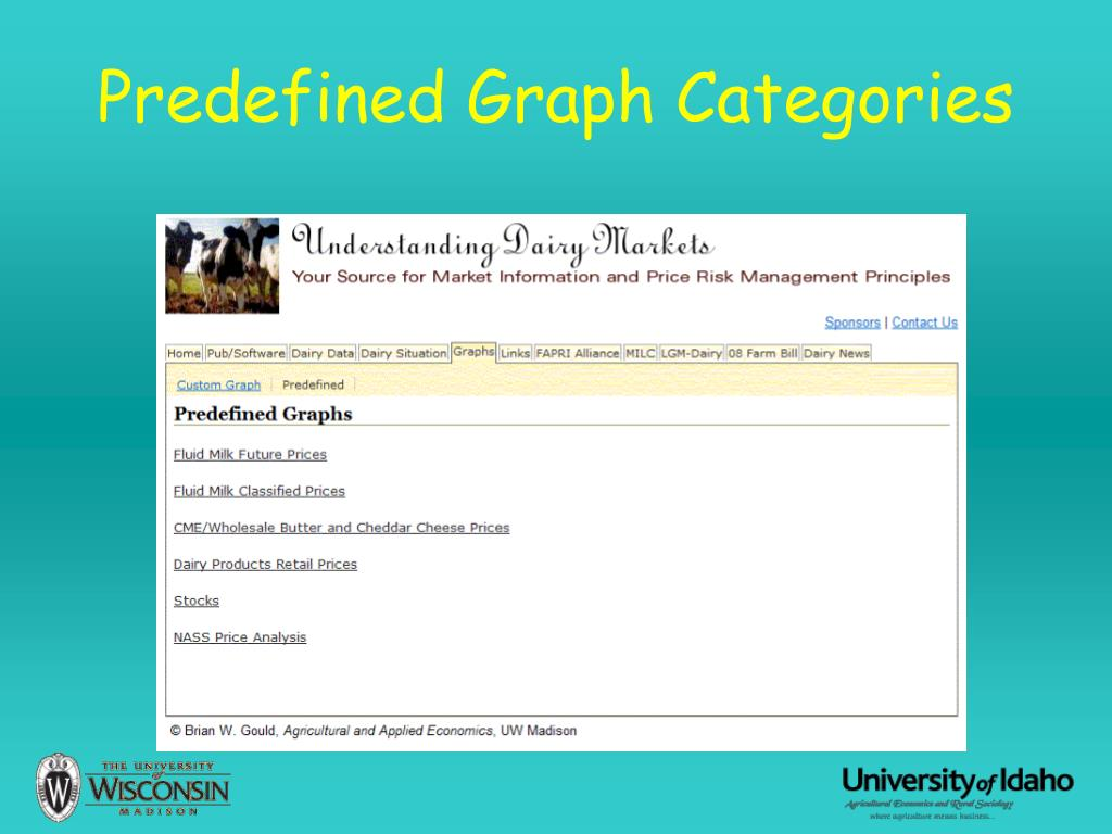 Predefined Graph Categories
