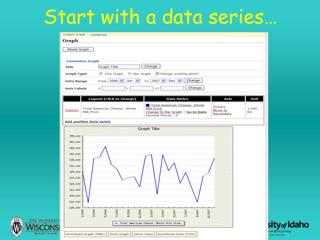Start with a data series…